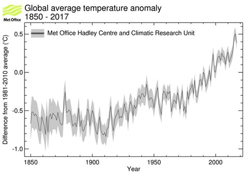 2017-global-temperature-announcement-rel